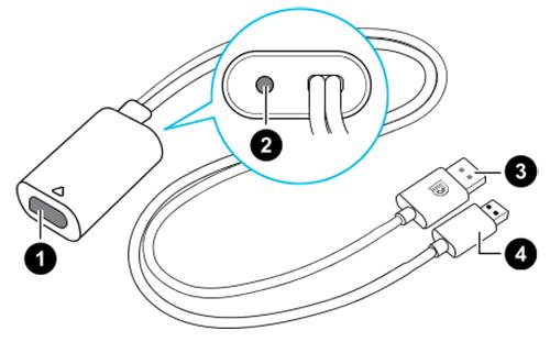 Convertisseur HTC Vive Cosmos